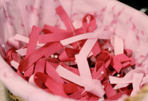 The Main Breast Cancer Risk Factors